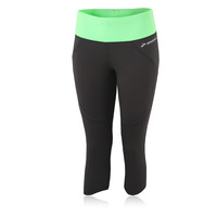 Brooks Infiniti II Women's Capri Running Tights
