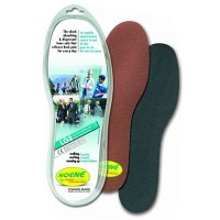 Noene City Line Unisex Insoles